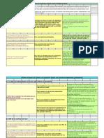 cvol programme version 4 version longue