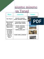 Yacimientos mineros en Teruel