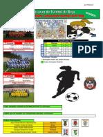 Resultados da 7ª Jornada do Campeonato Distrital da AF Beja em Futebol Feminino