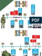 La 2nde Guerre Mondiale La Frise Chronologique