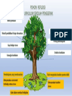 Pohon Refleksi  fix