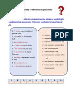 Posibilitati Combinatorii Ale Pronumelui