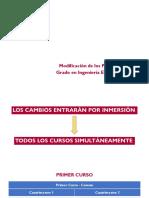 Modificacion Plan de Estudios Almadén - Grado Ingeniería Eléctrica