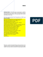 Allotment List 2011-12