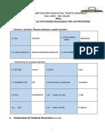 INFORME MENSUAL-ANDRES GRADOS-Mayo-matematica