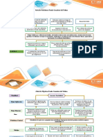 Tarea 5 Sociologia Organizacional LidaRoa