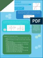 Propiedad de las funciones - Infografía