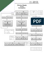 Flexion Simple Section Rectangulaire ELUARmature de Peau