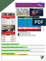 Resultados das 18ª e 19ª Jornadas da Proliga do Campeonato Nacional de Basquetebol