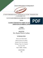 Cuadro Comparativo Sobre Los 20 Modelos Didacticos