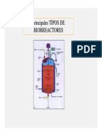 Tipos de biorreactores (para mapa mental)