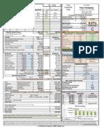 Summary_-_Investment_Analysis