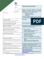 Modelo de Atividade de Aprendizagem - FátimaGarcia