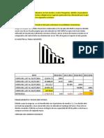 PAPPAS GRILL cuenta actualmente con tres locales y cuatro franquicias PARTE FRANCO XD