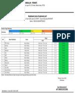 prakiraan pelabuhan-laut-stasiun-meteorologi-sultan-babullah-ternate 14Jun20211100