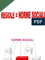 norme-sociali-e-norme-giuridiche