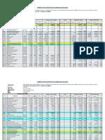 14 CRONOGRAMA CHICHA DE CORTE A MAYO DEL 2021 (IVAN)