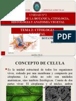 UNIDAD_1_TEMA_2_CITOLOGIA