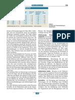 DUDEN - Wirtschaft Von a Bis Z107