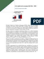 Cómo incide el tipo de cambio en la economÃ_a Del 2016 - 2020