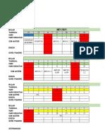 Jadwal PPG Daljab Angkatan 2 Tahun 2021