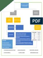 U5 MAPA CONCEPTUAL LEY DE DARCY Y COEFICIENTE DE PERMEABILIDAD