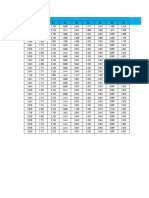 Data Interval (MSI)