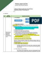 Tugas Resume KB 1 Modul 4