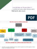 Résumé du système bancaire marocain