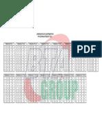 JAWABAN BUKU MAT IPA INTENSIF 2020-2021 (KELAS XII)