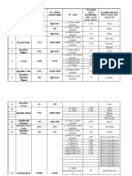 Propunerile Maeie Privind Constituirea Celor 191 de Sectii de Votare
