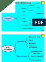 Redesindustriaisaula 1 111009105240 Phpapp01