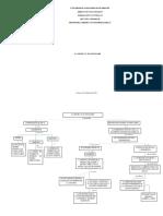 Mapa Conceptual, Formacion Cultural II, Seccion Abn0202cb