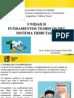 UNIDAD II FUNDAMENTOS TEORICOS DEL SISTEMA TRIBUTARIO