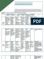 2°_Planificación_anual_Prácticas_Lenguaje[1]