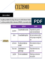 CULTISMO