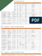 Listado de Comercializadoras de electricidad  CNMC