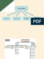 Analisis Penerapan Materi Modul 2