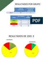 C.T.E. resultados 2E