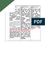 Aspecte metodologice ale evaluarii in examenele nationale