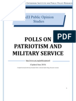 Polls on Patriotism and Military Service