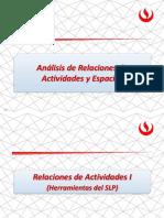pdf planta