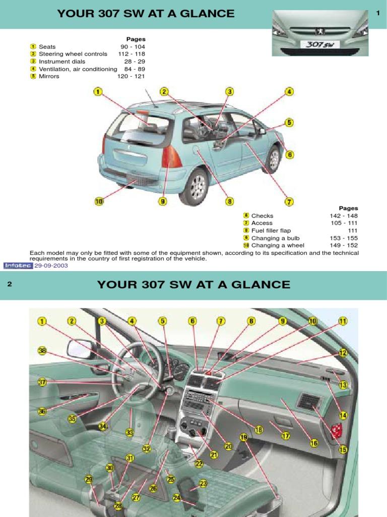 Comfortable Peugeot 307 Wiring Diagram Radio Wiring Diagram For 1996 ...