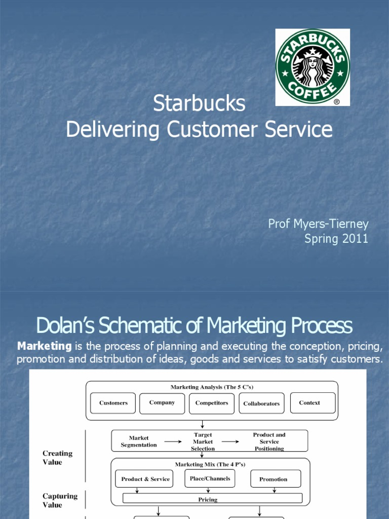 starbucks delivering customer service case solution Starbucks: delivering customer service this solution would cost starbucks 20 and speed of service from exhibit 9 in the starbucks case.