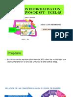 REUNION INFORMATIVA CON DIRECTIVOS DE SFT – UGEL