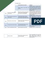 Seminários Direito Sanitário 2ª Manhã 2021-i (1)