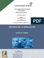 HISTORIA DE LA SIMULACION