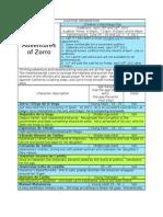Zorro+Audition+Info