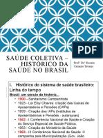 Aula 1 - Saúde Coletiva – Histórico Da Saúde No Brasil 22.2.2021