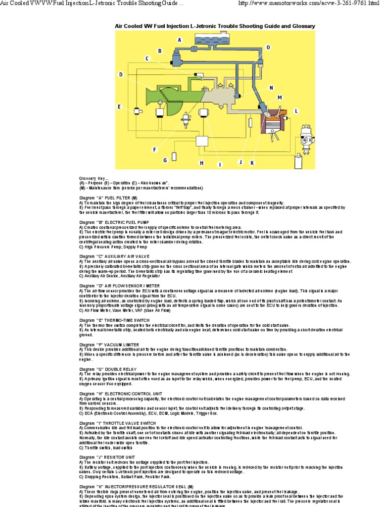 Air Cooled VW VW Fuel Injection L-Jetronic Trouble Shooting Guide - Mid  America Motorworks | Fuel Injection | Throttle